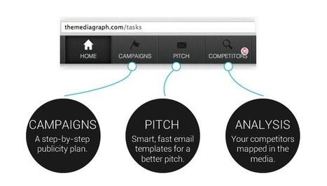 MediaGraph - We help small businesses get great press coverage | Startup Knowledge | Scoop.it