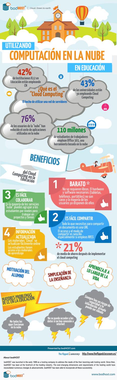 Cloud computing en la educación | Tecnología Educativa | Scoop.it