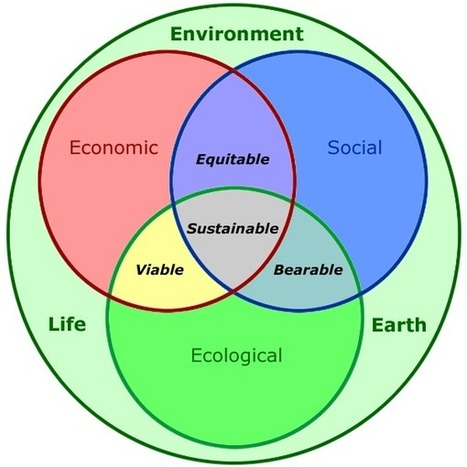 Guidelines For Achieving Sustainability | Sustainablity | Scoop.it