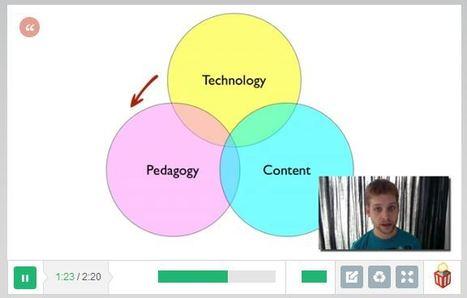 TPACK-clip bewerkt met Popcorn Maker - Gerard Dummer | Onderwijsmodellen | Scoop.it