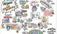SXSWi: pictures worth a thousand bytes - The Guardian | SKETCHNOTING | Scoop.it