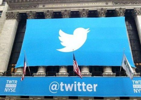 Nueve años de Twitter | Formación Digital | Scoop.it