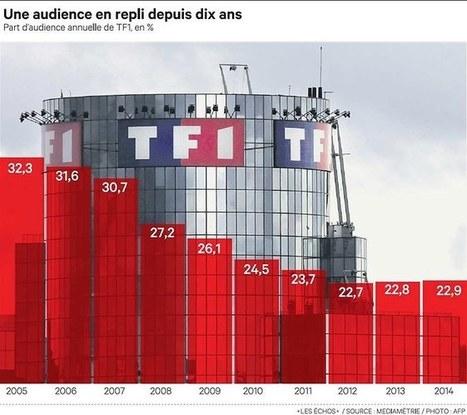 TF1, la roue de la fortune | Bernard Darty | Scoop.it