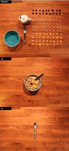 UX, UI : c'est différent et c'est pas pareil | Web Communication | Scoop.it