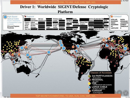 Did Government Hackers Infect Your Network With Malware to Spy On You? - Politix | Keylogger | Scoop.it