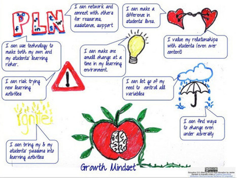 Establishing A Growth Mindset As A Teacher: 9 Affirming Statements | Tech Tidbits For Teachers | Scoop.it