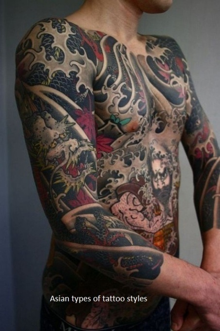 Types of Tattoo Styles |Guide to tattoos Styles | styleuneed | Scoop.it
