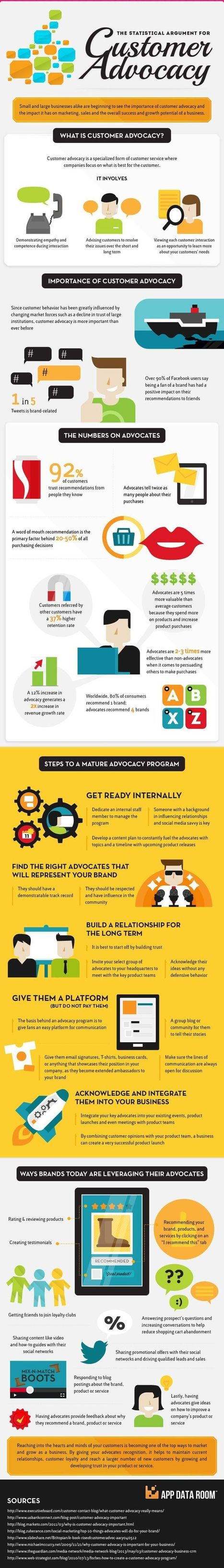 CXO #Infographics - #Customer #Advocacy | Customer experience - Satisfaction client | Scoop.it