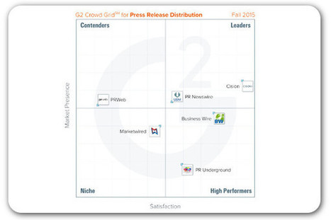 New study ranks press release distribution platforms | Marketing, Public Relations & Small Business | Scoop.it