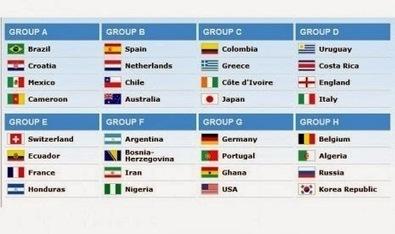Jadwal Pertandingan Piala Dunia Brazil 2014 & Pembagian Grup Lengkap   Peran Indonesia di FIFA piala dunia Brazil 2014   Scoop.it