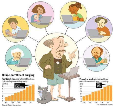 Online education transforming college | éducation_nouvelles technologies_généralités | Scoop.it