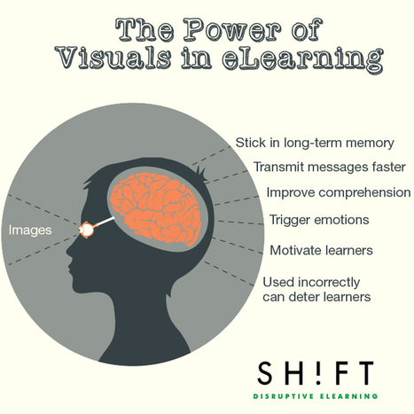 Studies Confirm the Power of Visuals in eLearning | Cool School Ideas | Scoop.it