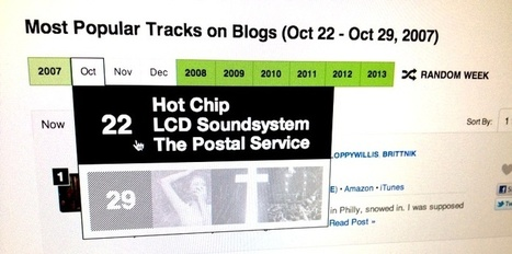 We've recovered 5+ years of Hype Machine Popular... | Show Up Public | Scoop.it