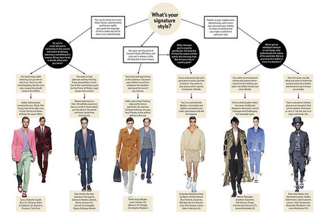 Decoding Men's Fashion Shows - Wall Street Journal | Travel Bites &... News | Scoop.it