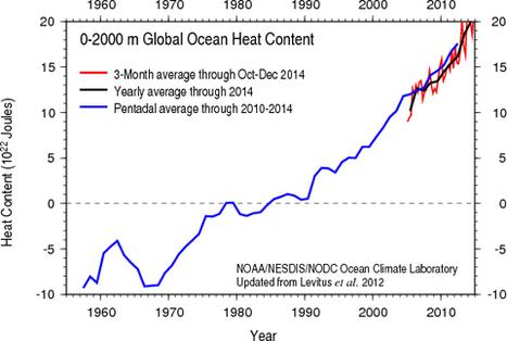 Ocean warming now off the charts | Zero Footprint | Scoop.it