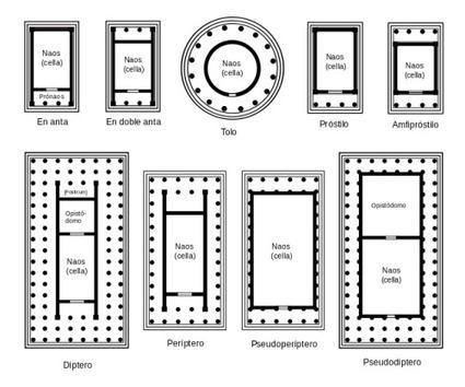 Arte Griego: Arquitectura y Urbanismo | CALAIX DE SASTRE | Scoop.it