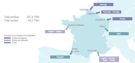 La france un pays de transit du gaz naturel c for Prix du gaz naturel