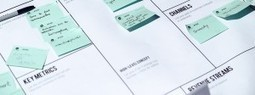 Business Plans Made Easy | Design Thinking & Making | Scoop.it