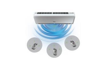 Whirlpool 3D COOL DLX PLUS III(1 T) - Split Air Conditioners | Whirlpool India - Home Appliances, Refrigerators, Washing Machines, Air Conditioners, Microwave Ovens, Water Purifiers | Scoop.it