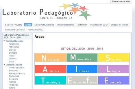 Espai TIC-TAC: Laboratorio pedagógico   Ticenelaula   Scoop.it