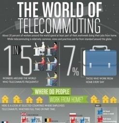 The World of Telecommuting - How do I become a ... ? | The Office | Scoop.it
