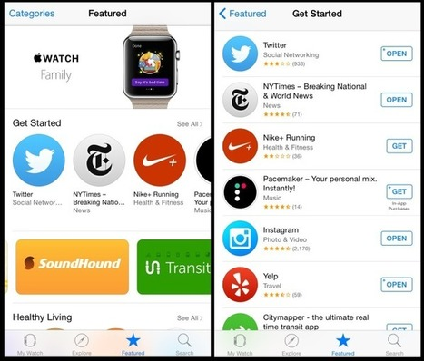 How Twitter & Instagram Work On The Apple Watch; Facebook Is MIA | MarketingHits | Scoop.it
