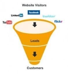 Inbound or Outbound Marketing... What is it and What is Best? | Online marketing and web development | Scoop.it