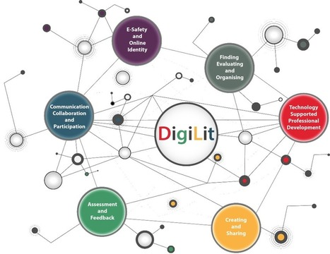 DigiLit Leicester | Supporting teaching, promoting digital literacy, transforming learning | digital literacy, e-learning, ICT in education | Scoop.it