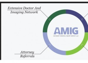 Seeking Medical Attention After A Car Accident | AMIG | Scoop.it