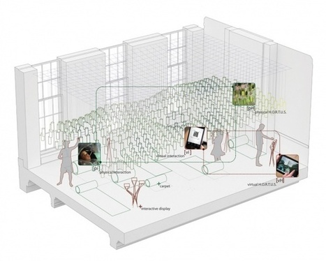 AA School of Architecture - Exhibitions - HORTUS | Systemic Architecture | Scoop.it