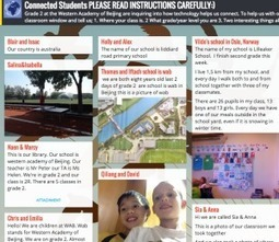 Padlet to Create Visual, Interactive Glosseries | Education | Scoop.it