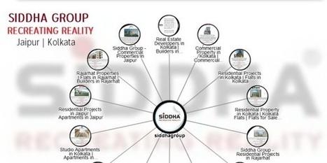 Real Estate Properties in Kolkata and Jaipur [ INFOGRAPHIC ] | Real Estate Properties in Kolkata and jaipur | Scoop.it