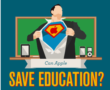 Can Tech Save Education? | social media and digital marketing | Scoop.it