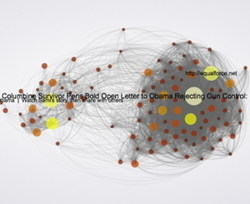 The Whole Dysfunctional National Conversation About Guns—on Twitter ... in One Interactive Graph | Social Media and Network Analysis | Scoop.it