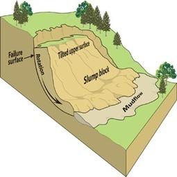 Geomorfología: Procesos, Formas y Sistemas - Alianza Superior | Geomorfología: Procesos, Formas y Sistemas | Scoop.it