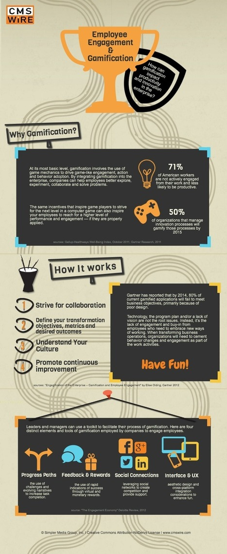How Gamification Can Impact Employee Engagement [Infographic] | Small Business Workforce Development | Scoop.it