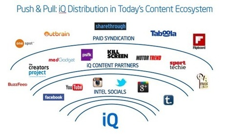 3 Essential Tactics to Infuse Distribution Into Your Content Marketing Strategy Part 1 | Digital-News on Scoop.it today | Scoop.it