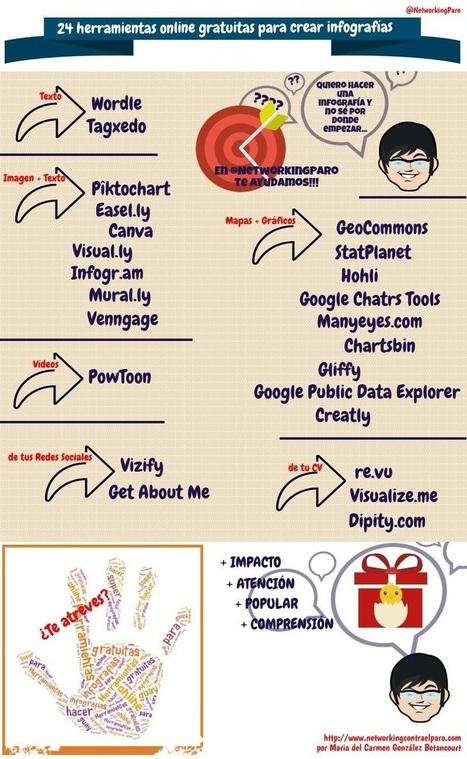 24 Herramientas Online Gratuitas para crear Infografías | Herramientas Web 2.0 para docentes | Scoop.it