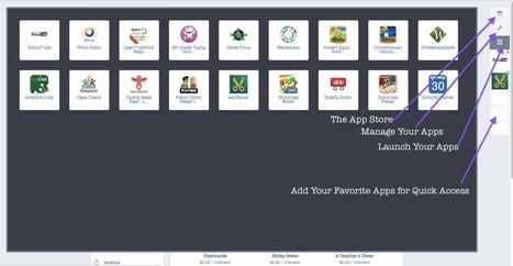 App / Tool of the Week ... Edmodo Apps | Edmodo an der PSI | Scoop.it