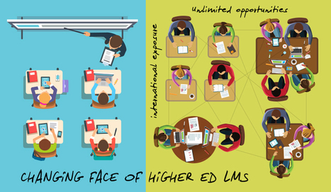 The Changing Face of the Higher Ed LMS | Teachning, Learning and Develpoing with Technology | Scoop.it