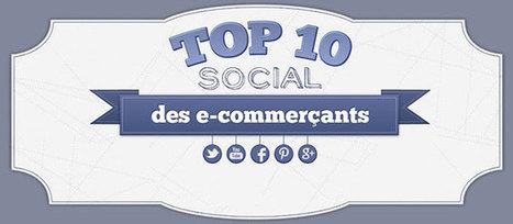 Top 10 des commerçants français sur les réseaux sociaux | WebZeen | web, e-commerce, m-commerce | Scoop.it