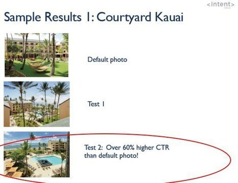 How image selection affects click-through rates on OTA hotel listings | Tnooz | Travel & Tourism Marketing | Scoop.it