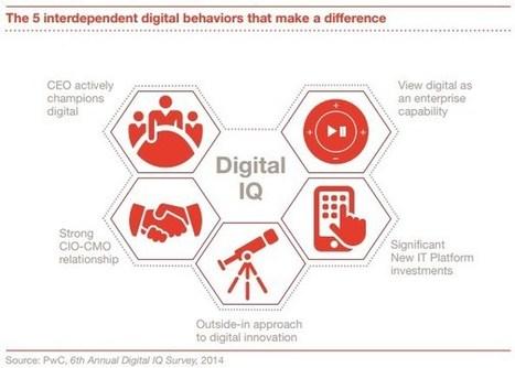 Les 5 bonnes pratiques pour améliorer la performance digitale de l'entreprise, selon l'étude Digital IQ de PwC - Offremedia   digital tendances   Scoop.it