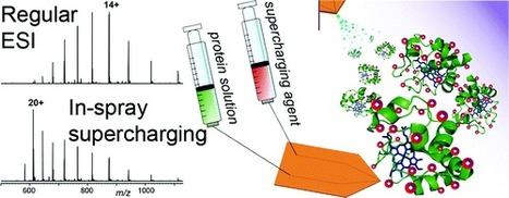 In-Spray Supercharging of Peptides and Proteins in Electrospray Ionization Mass Spectrometry | Mass Spectrometry Daily | Scoop.it
