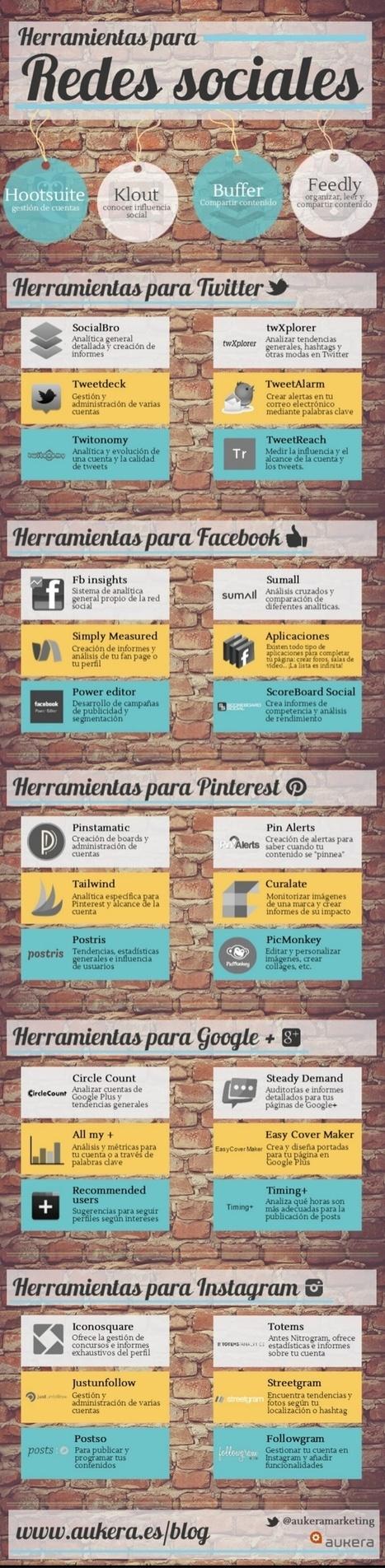 34 herramientas para la gestión de Redes Sociales #infografia #infographic #socialmedia | CarlosJavier_76 | Scoop.it