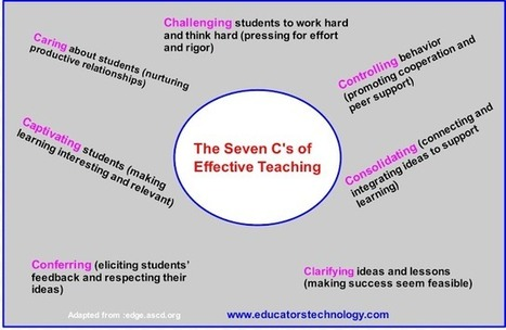 The 7 Cs of Effective 21st Century Teaching ~ Educational Technology and Mobile Learning | Learning theories & Educational Resources תיאוריות למידה וחומרי הוראה | Scoop.it