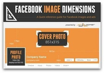 Infographic: A quick guide to Facebook's new image dimensions | Communication Advisory | Scoop.it