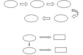 Técnicas alternativas para la evaluación | AgoraDocentes | Scoop.it
