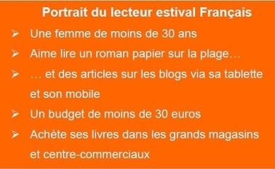 Livres imprimés ou ebooks, les européens aiment lire pendant les vacances | Trucs de bibliothécaires | Scoop.it