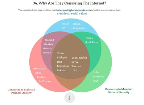 So you still think the internet is free... | An Eye on New Media | Scoop.it